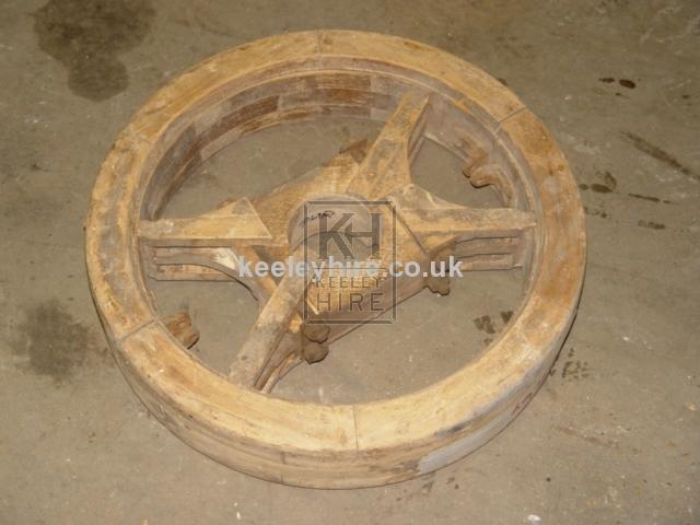 Cartwheel Forming Frame